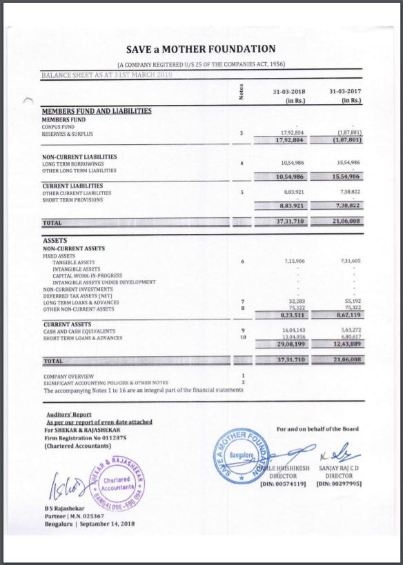 SAM financial statement 2017-2018